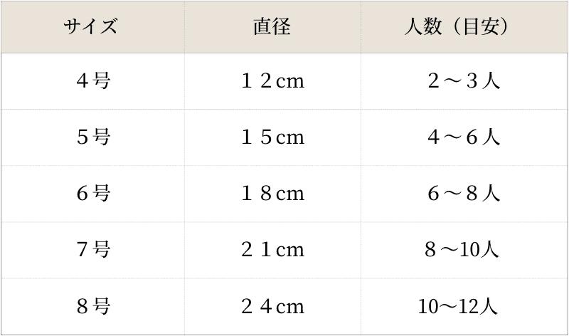 IchigoichiE